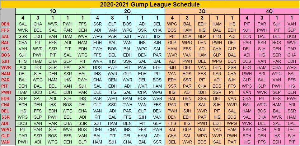 2020-2021 GWMHL Regular Season Schedule